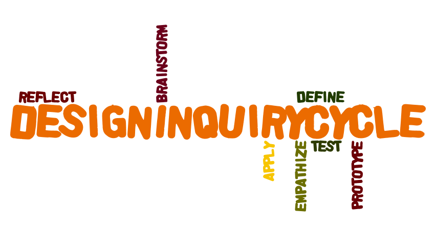Design Inquiry Wordle.png