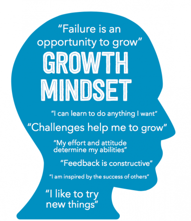 Growth Mindset-Payne.png