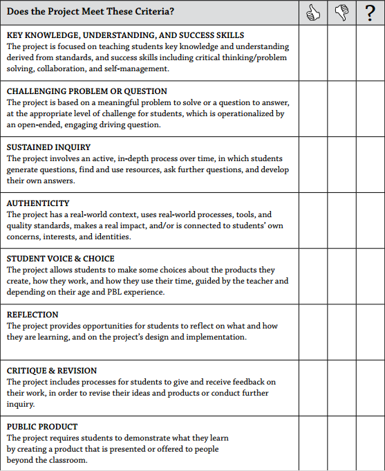 PBL Design Criteria Quill.png