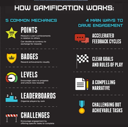 Gamification 1.png